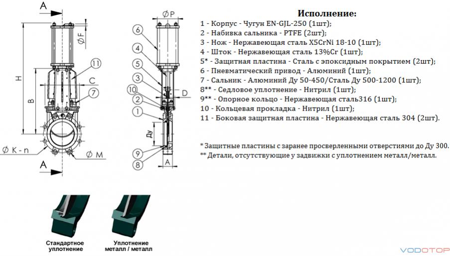 Клапан регулирующий с сальниковым уплотнением штока с пневматическим приводом