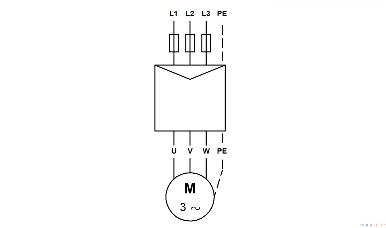 Что будет если перепутать фазу и ноль при подключении люстры с пультом